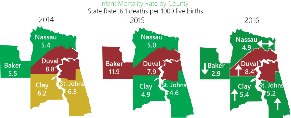 Infant Mortality 2014-16 by county